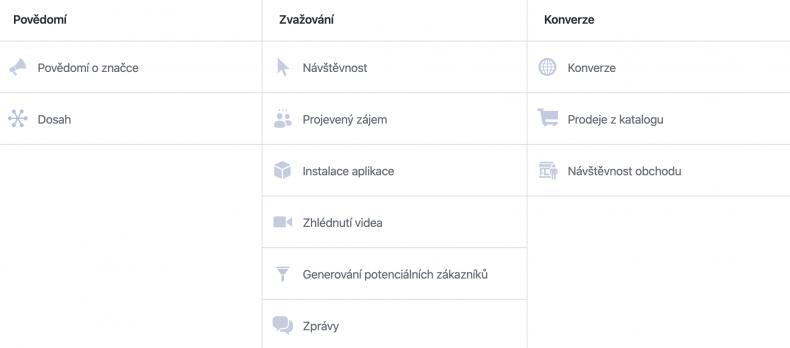 cena reklamy na facebooku a instagramu 2