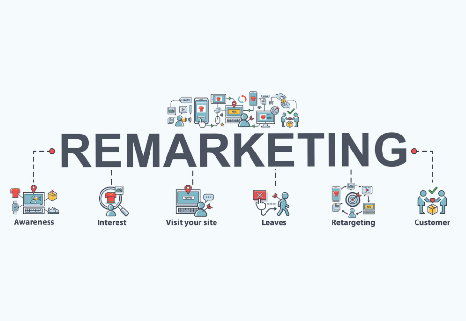 Jak nastavit Facebook remarketing
