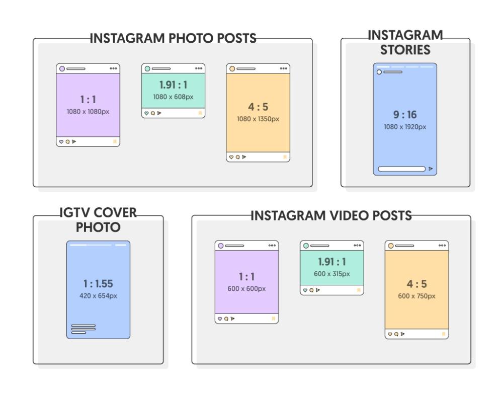 rozmery reklam an instagramu